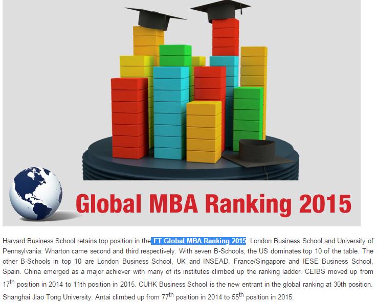 澳洲留學 – MBA是什麼? 哪所學校在澳洲的MBA最強?
