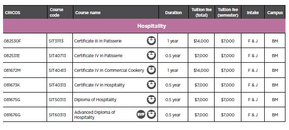 澳洲留學 墨爾本 坎根公立技術學院  kangan Institute 墨爾本留學 Kangan Hospitality
