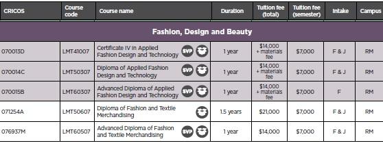 澳洲留學 墨爾本 坎根公立技術學院  kangan Institute 墨爾本留學 kangan fashion course