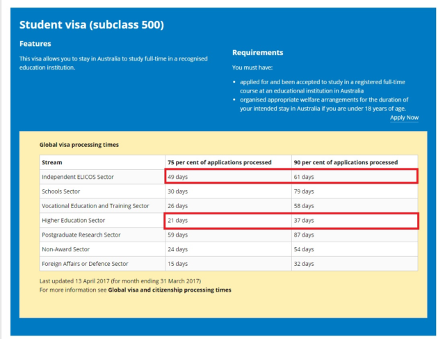 student-visa-subclass500