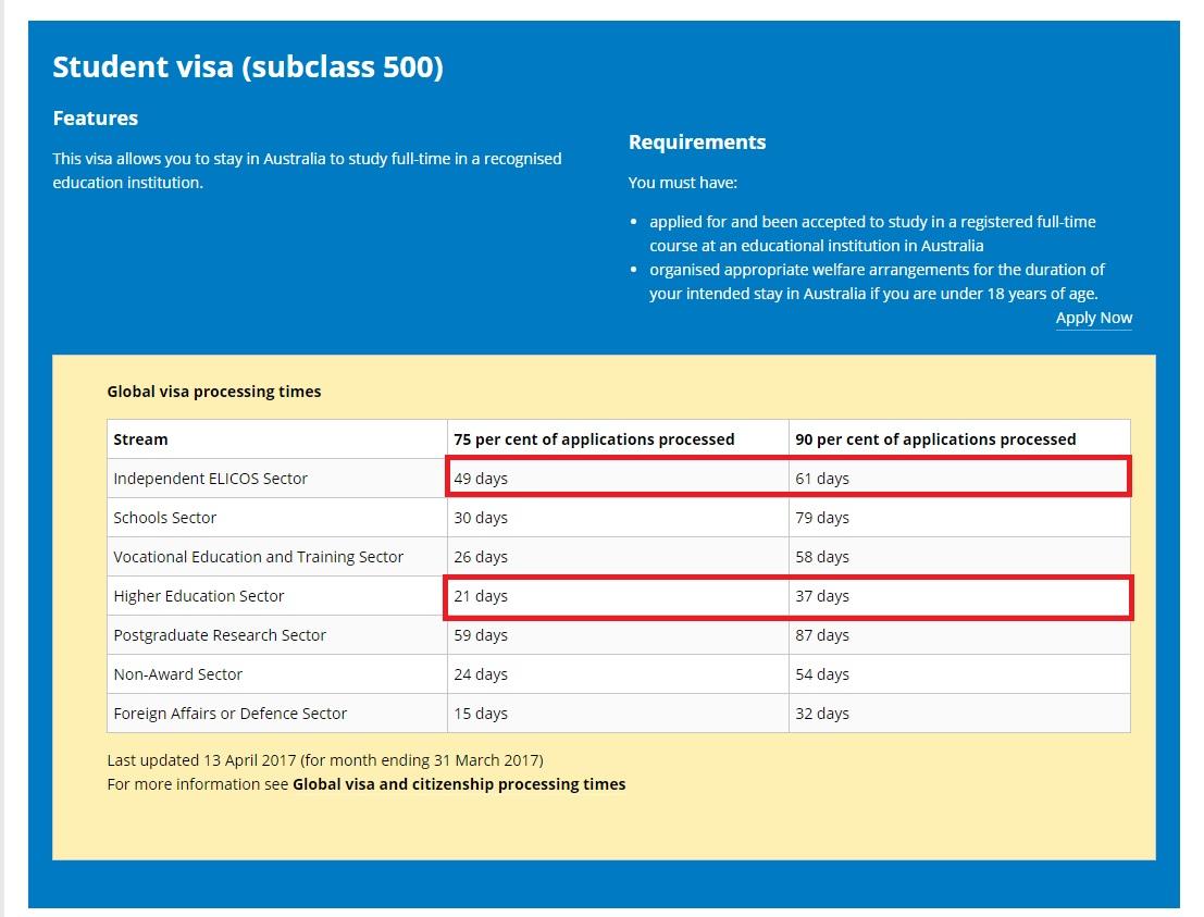 澳洲留學 學生簽證申請常見問題
